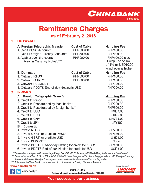 Service Fees And Charges